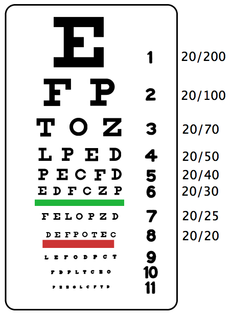 Crush image within printable eye charts