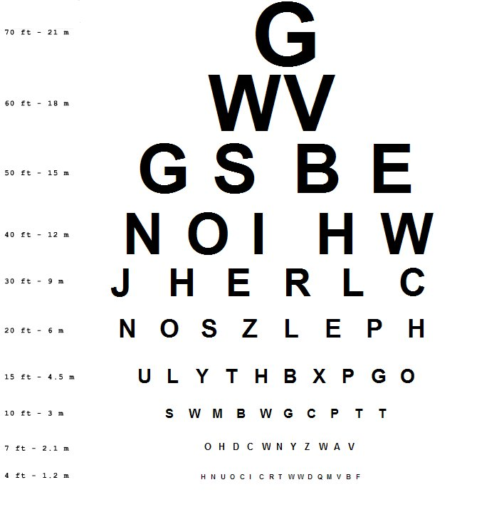 It's just a picture of Clean Handheld Snellen Chart Printable