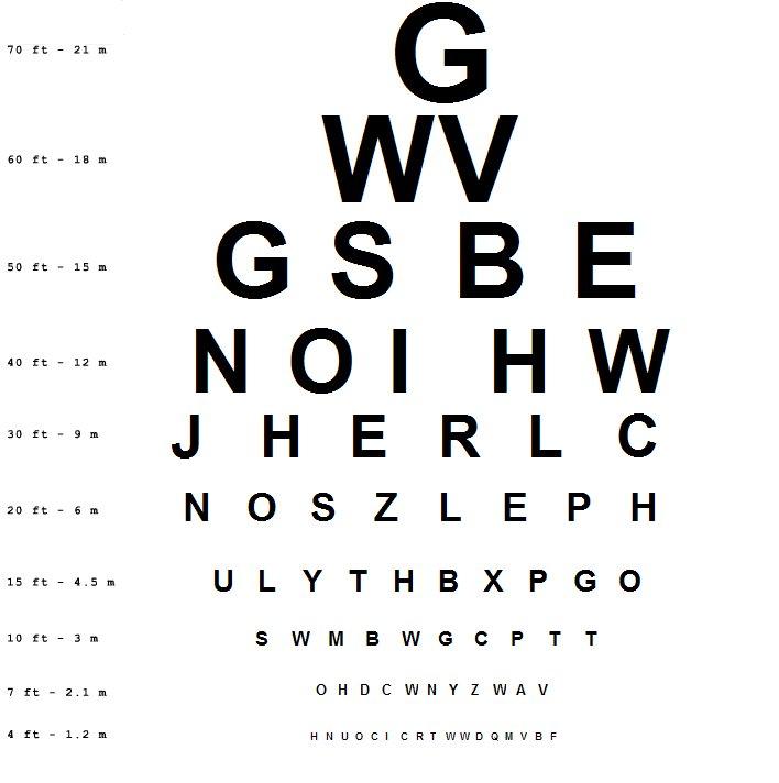 Pinhole Glasses Evidence