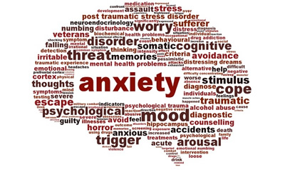 What Anxiety Does to Your Brain